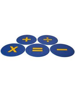 Matematiikkasymbolit